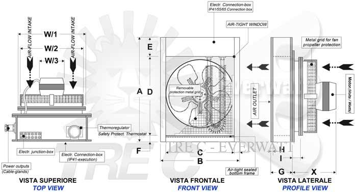 aeroterms el u00e9ctricos  calentadores de conductos de aire