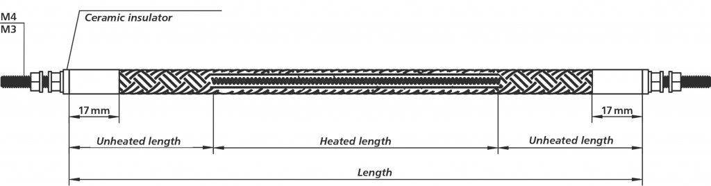 Flexible-Tubular-Heaters_detail