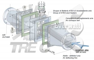 ATEX-Complete-Air-duct-heating-System